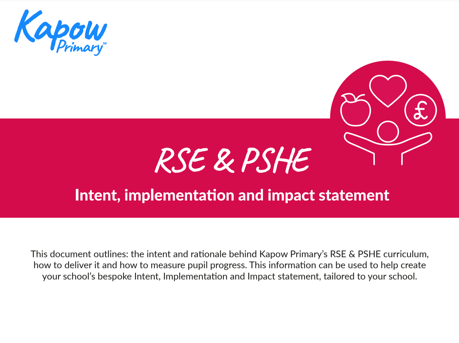 cover image RSE PSHE 3 I's